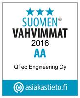 Suomen vahvimmat – QTec
