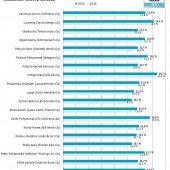 vahvojen-yritysten-osuus-maakunnittain
