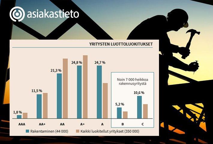 Suomenasiakastieto